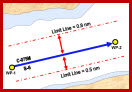 Use GPS Limit-Lines to Avoid Dangers! - Part I