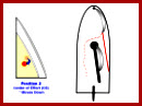 Sail Trim Solutions III - How Reefing Balances Your Sailboat