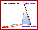 "Sail Trim Solutions VIII - Rig a ""Sail Downhaul"" for Halyard Retrieval"