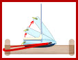 Learn to Sail Video - Undock Your Boat Like a Pro with This Magic Line!