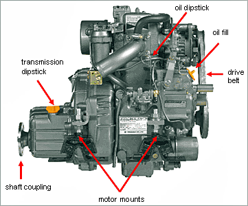Seven Steps to Survey Your Sailboat Diesel Engine!
