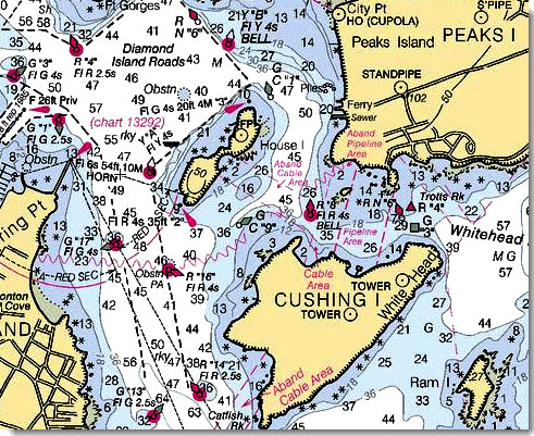 Sailing navigation identify prominent objects on your nautical chart