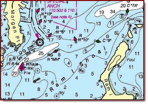 Sailing Navigation Secrets - Do You Know Your