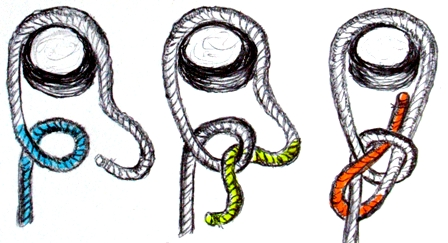 marine knots secrets tie a bowline knot onto a piling fast!Bowline Knot Diagram How To Tie A Bowline In Less Than 5 Seconds #14