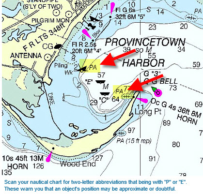 Know These Nautical Chart Symbol Accuracy Indicators